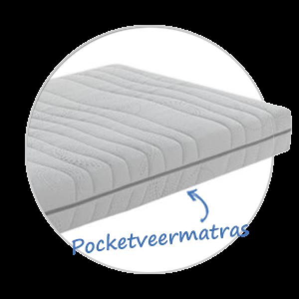 pocketveermatras - parijs - psslapen.nl