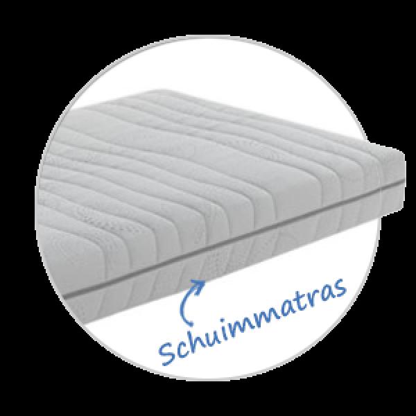 Schuimmatras-Rome-PSSlapen.nl
